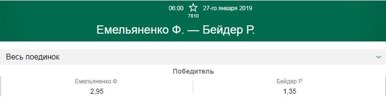 Прогноз на бой Фёдор Емельяненко – Райан Бейдер