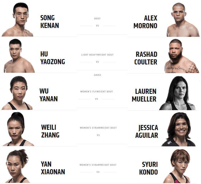 Дайджест UFC Fight Night 141