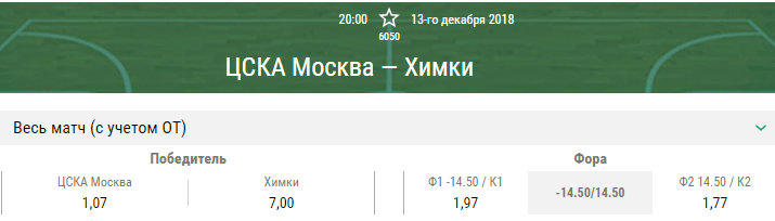 ЦСКА – Химки. Прогноз матча Евролиги