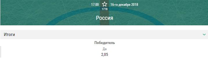 Акция! Фрибеты за ставки на сборную России
