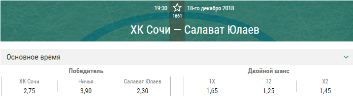 Салават Юлаев – ХК Сочи. Прогноз матча КХЛ