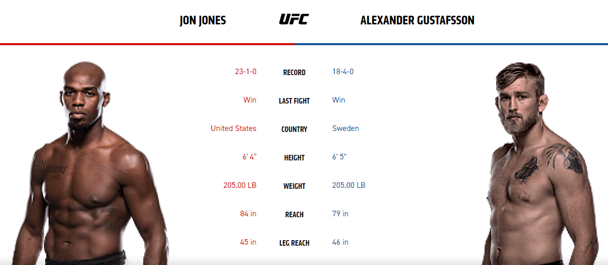 Дайджест UFC 232