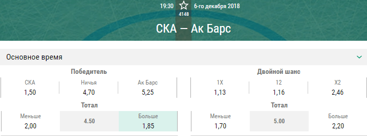 СКА – Ак Барс. Прогноз матча КХЛ