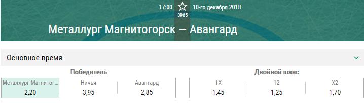 Металлург – Авангард. Прогноз матча КХЛ