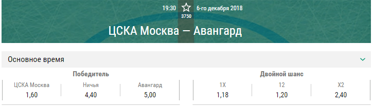 ЦСКА – Авангард. Прогноз матча КХЛ