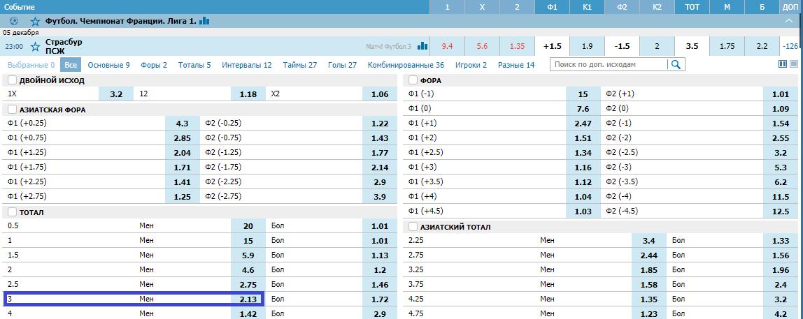 Страсбур – ПСЖ. Прогноз матча Лиги 1