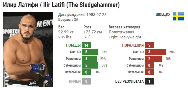 Илир Латифи – Кори Андерсон. Видео боя в HD