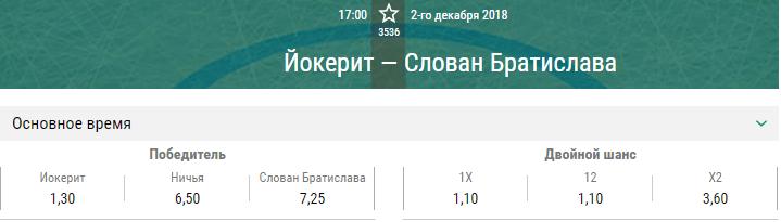 Слован – Йокерит. Прогноз матча КХЛ
