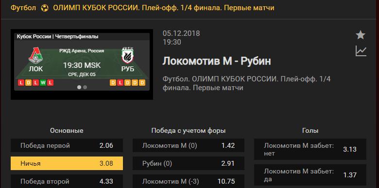 Локомотив Москва – Рубин. Прогноз Кубка России