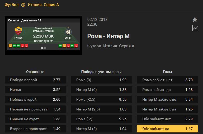 Рома – Интер. Прогноз матча Серии А