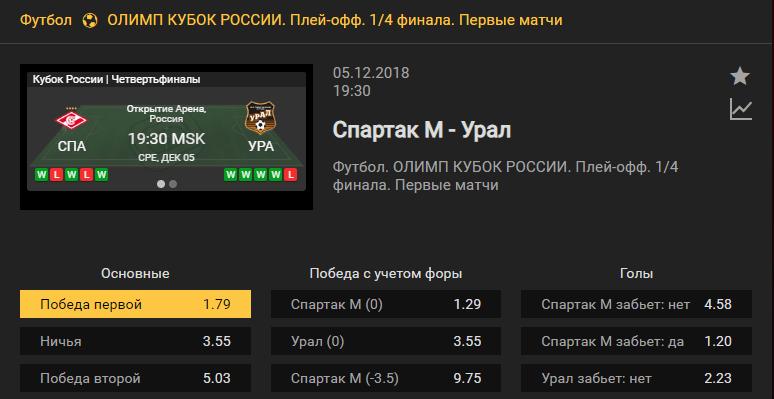 Спартак Москва – Урал. Прогноз Кубка России