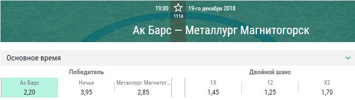 Ак Барс – Металлург Магнитогорск. Прогноз матча КХЛ