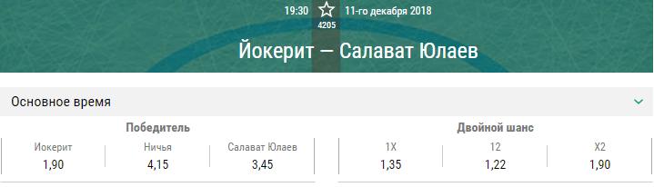 Йокерит – Салават Юлаев. Прогноз матча КХЛ