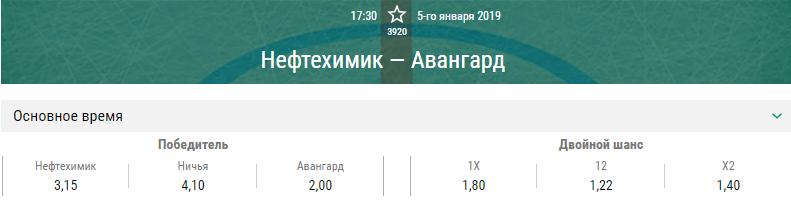 Нефтехимик – Авангард. Прогноз матча КХЛ