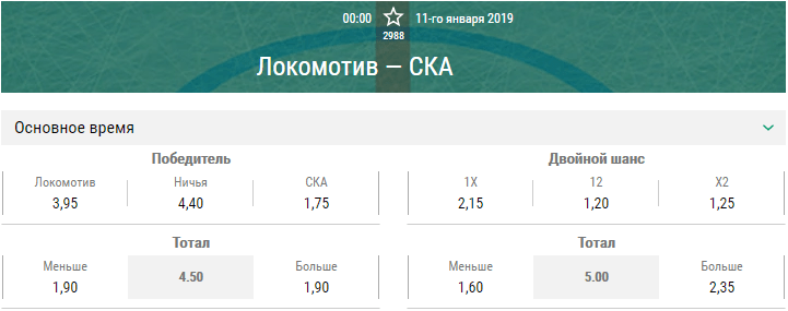 Локомотив – СКА. Прогноз матча КХЛ