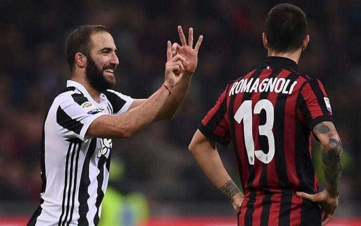Ювентус – Милан. Прогноз матча за Суперкубок Италии
