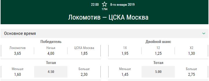 Локомотив – ЦСКА. Прогноз матча КХЛ