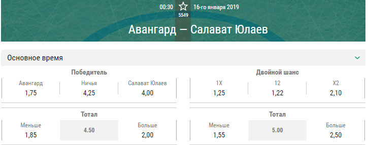 Авангард – Салават Юлаев. Прогноз матча КХЛ
