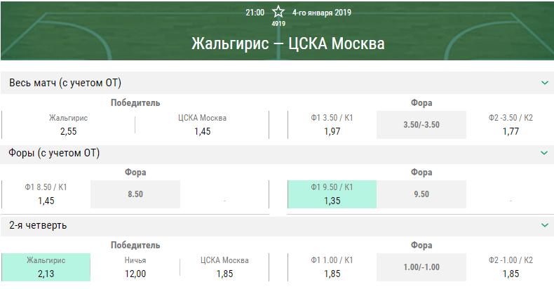 Жальгирис – ЦСКА. Прогноз матча Евролиги