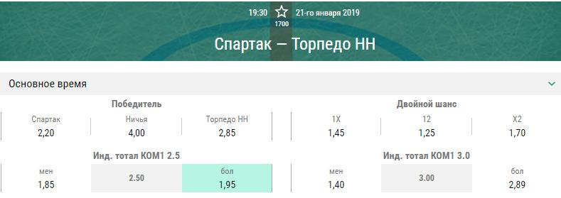 Спартак – Торпедо. Прогноз матча КХЛ
