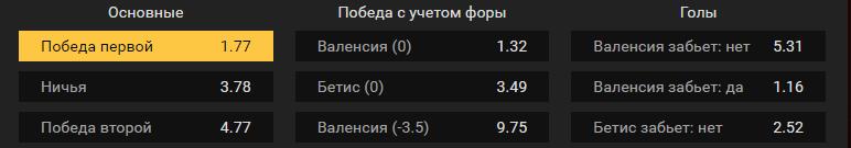 Валенсия – Бетис. Прогноз поединка полуфинала испанского кубка