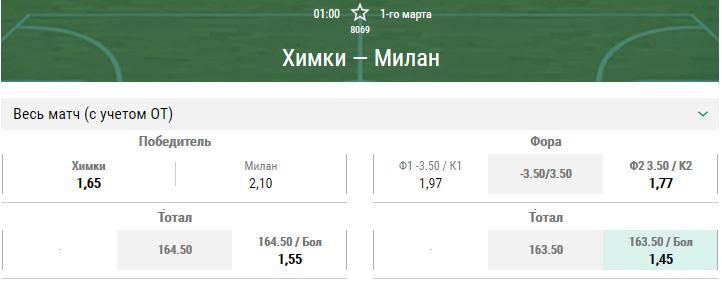 Химки – Олимпия Милан. Прогноз матча Евролиги