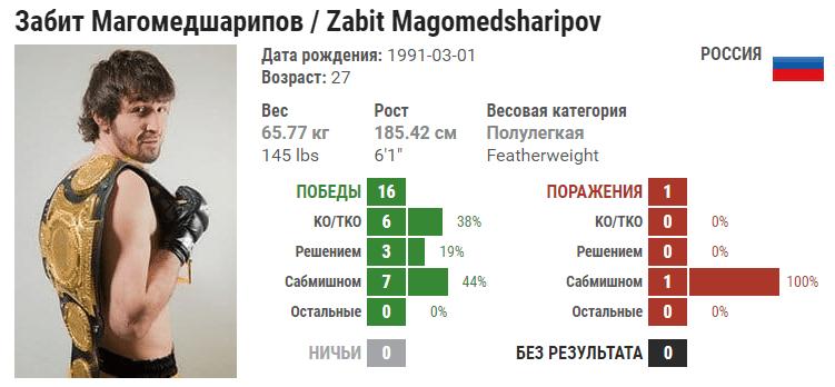 Джереми Стивенс – Забит Магомедшарипов. Видео боя в HD