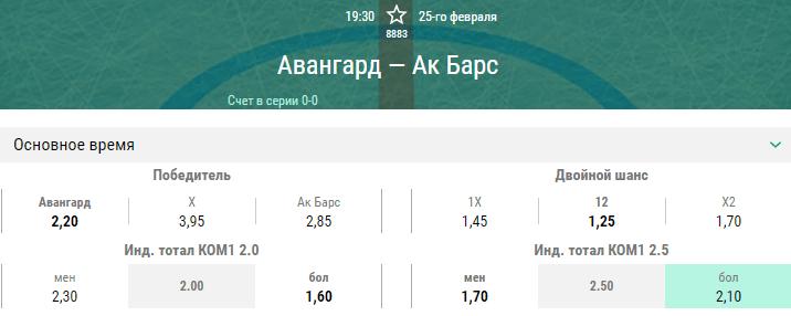 Авангард – Ак Барс. Прогноз матча плей-офф КХЛ