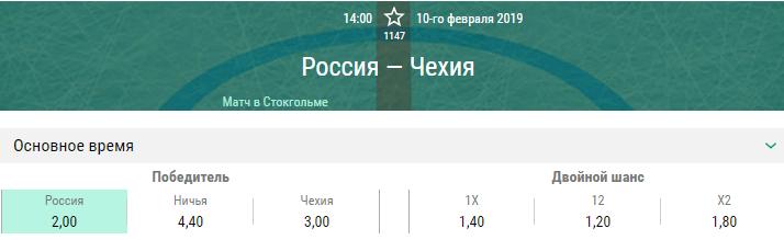 Россия – Чехия. Прогноз матча Шведских хоккейных игр