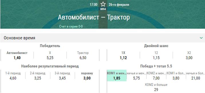 Автомобилист – Трактор. Прогноз матча плей-офф КХЛ