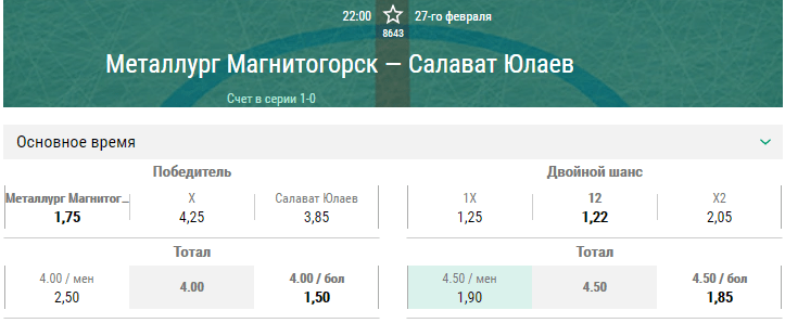 Металлург Магнитогорск – Салават Юлаев. Прогноз матча КХЛ
