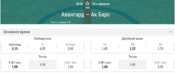 Авангард – Ак Барс. Прогноз второго матча плей-офф КХЛ