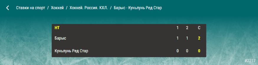 Как делать ставки на КХЛ на сайте Париматч