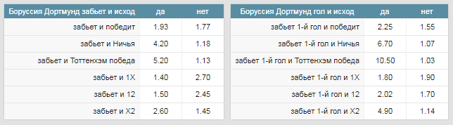 коэффициент россия казахстан футбол фонбет кубок матч
