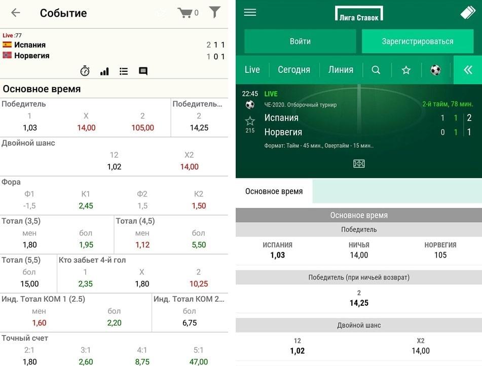 Что выбрать: приложение или мобильный сайт БК Лига Ставок?