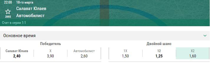 Салават Юлаев – Автомобилист. Прогноз третьего матча плей-офф КХЛ