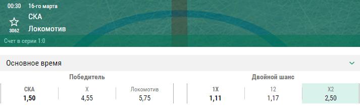 СКА – Локомотив. Прогноз второго матча плей-офф КХЛ