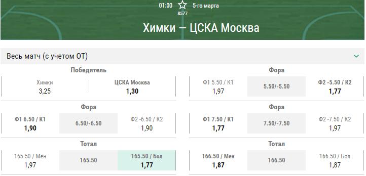 Химки – ЦСКА. Прогноз матча Единой Лиги ВТБ