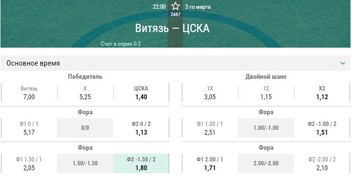 Витязь – ЦСКА. Прогноз третьего матча плей-офф КХЛ