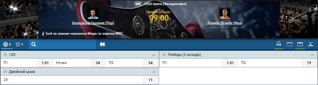 Прогноз на бой Александр Гвоздик – Дуду Нгумбу