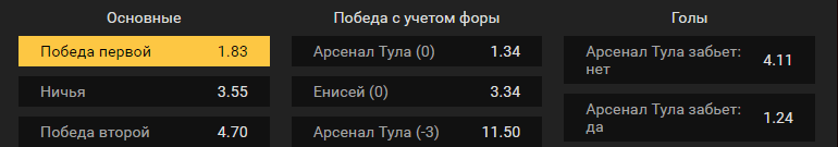 Арсенал Тула – Енисей. Прогноз матча чемпионата России