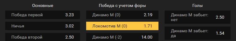 Динамо Москва – Локомотив Москва. Прогноз матча российского чемпионата