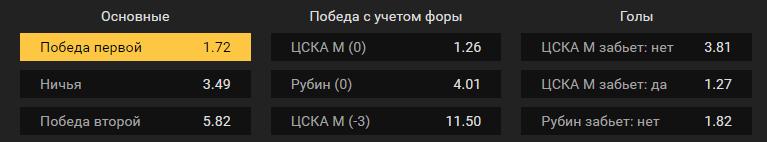 ЦСКА – Рубин. Прогноз матча чемпионата России