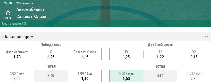 Автомобилист – Салават Юлаев. Прогноз пятого матча плей-офф КХЛ