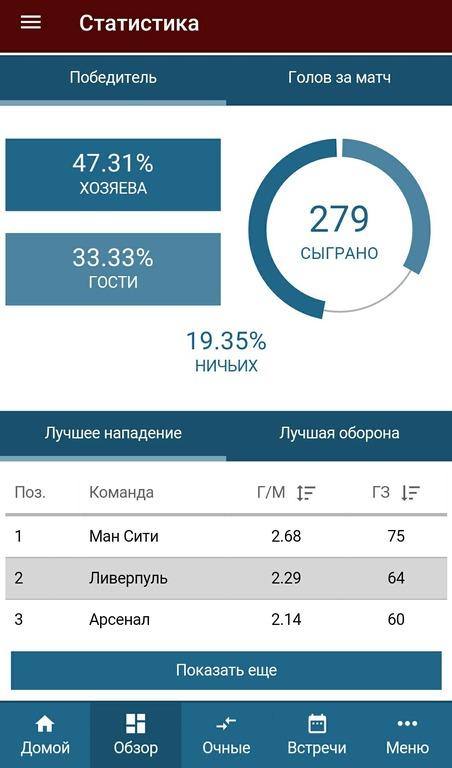 Обзор мобильного приложения БК Фонбет для Андроид
