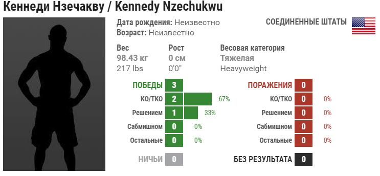 Прогноз на бой Кеннеди Нзечукву – Пол Крэйг