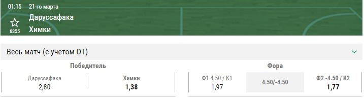 Дарушшафака – Химки. Прогноз матча Евролиги