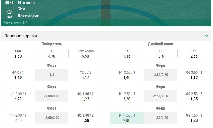 СКА – Локомотив. Прогноз первого матча плей-офф КХЛ