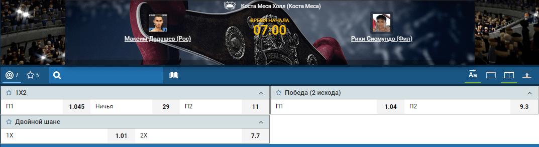 Прогноз на бой Максим Дадашев – Рики Сисмундо