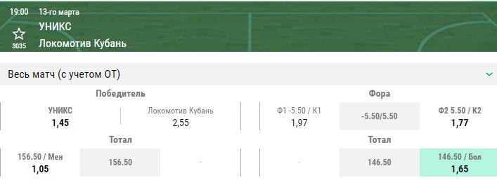 УНИКС – Локомотив-Кубань. Прогноз матч Еврокубка